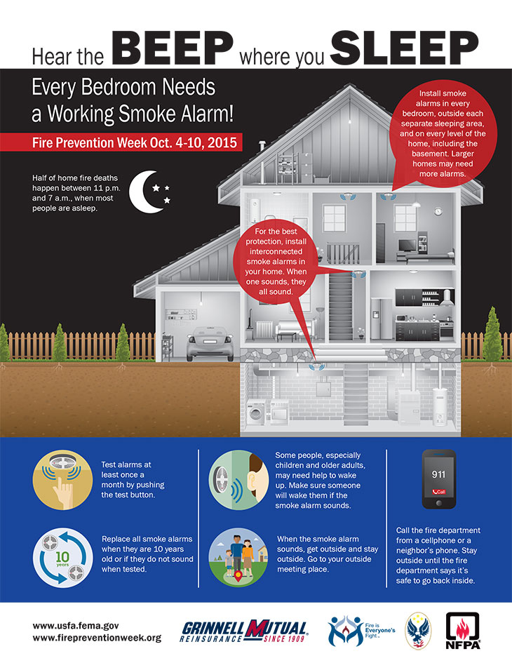 Hear the Beep where you Sleep, Grinnell Mutual Reinsurance Company fire safety
