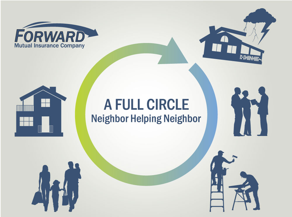 Forward Mutuals full circle of Neighbor Helping Neighbor
