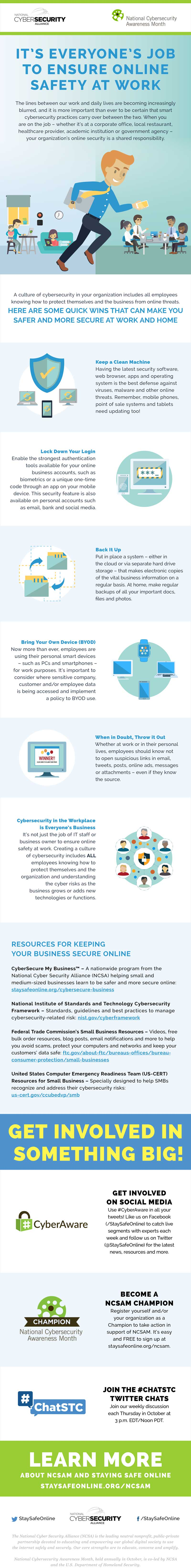 Cyber Safety in the Office infographic